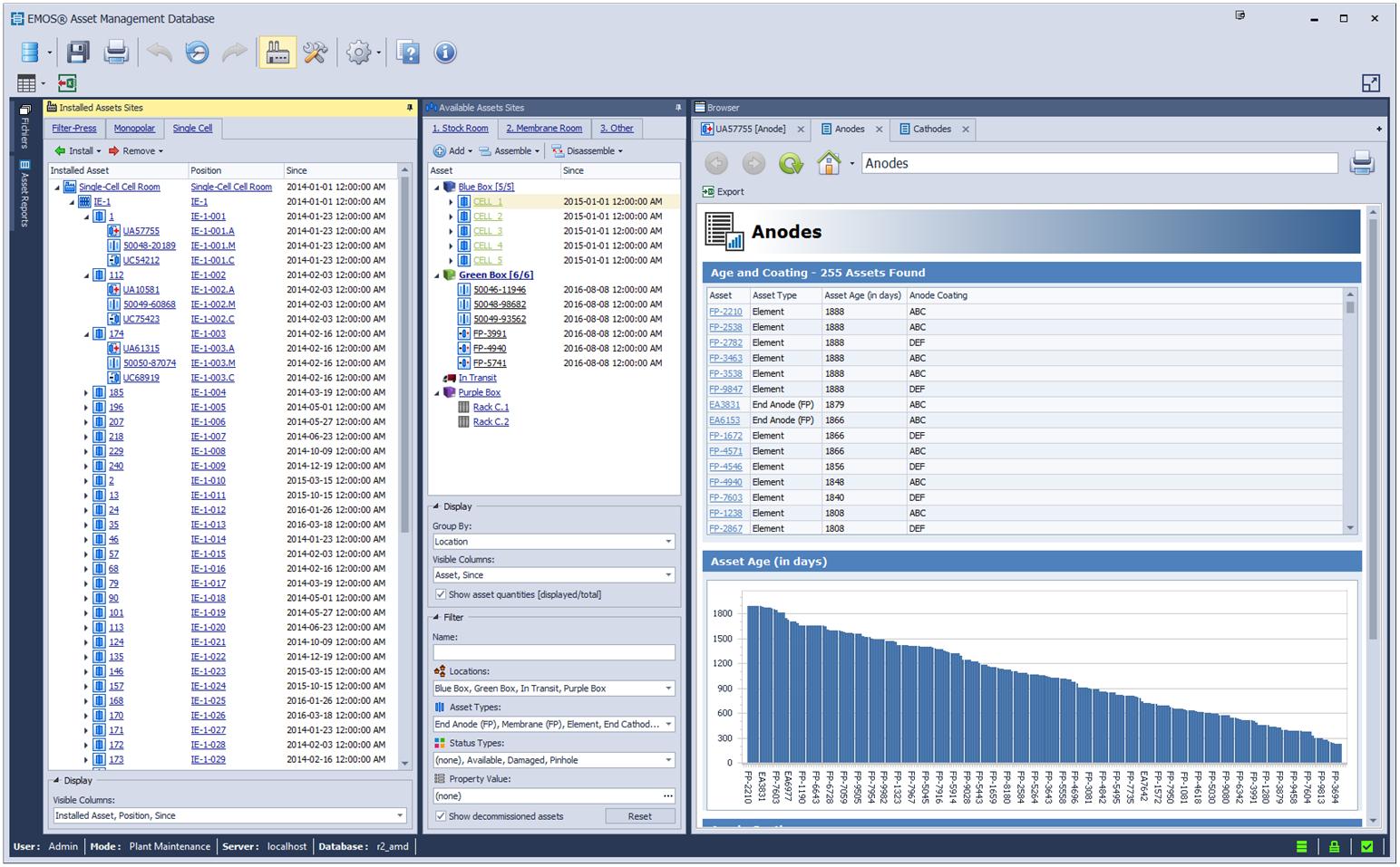 EMOS® Asset Management Database | R2